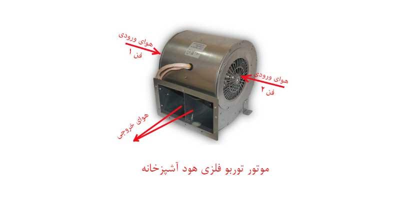 موتور فلزی هود آشپزخانه